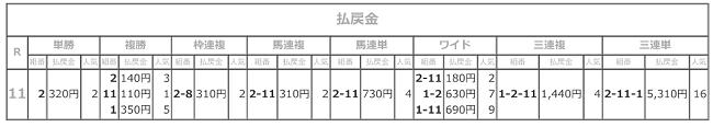 R03.09.14_西日本ダービー払戻.png