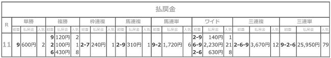 R03.10.11_11R_秋の鞍払戻.png