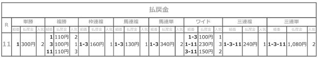 R03.05.04_11R駿蹄賞払戻.png