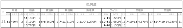 R03.01.02新春盃払戻.png