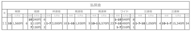 R03.08.18_11Rひのき杯_払戻.png