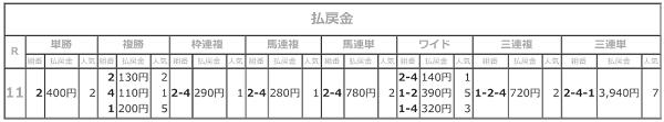 R02.11.13東海菊花賞払戻.png