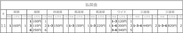 R02.10.27ゴールドウイング賞_払戻結果.png
